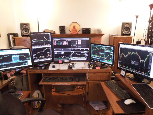 Design And Results Of Algorithms For Automated Trading Programs.